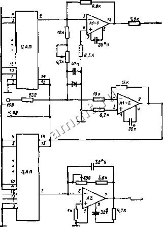 Включение ИС ЦАП К572ПА1 в