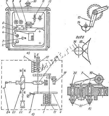 Привод типа ПДП-4У.